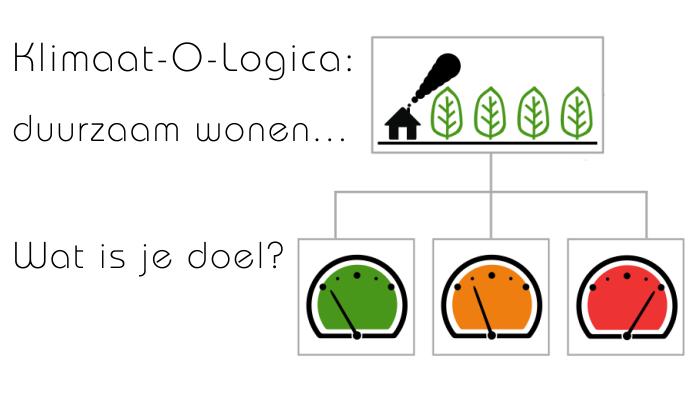 Klimaat-O-Logica